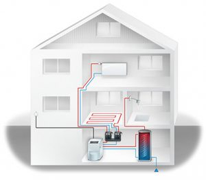 Understanding Your Condo's Heating System